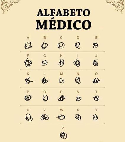 Alfabeto del Doctor