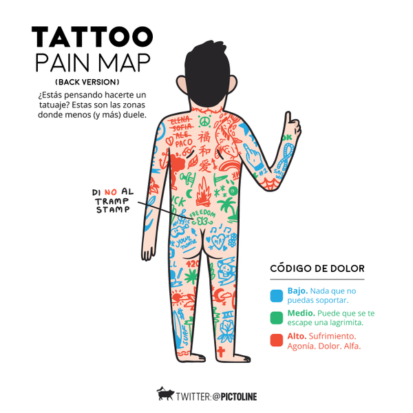 tattoo-pain-map-back